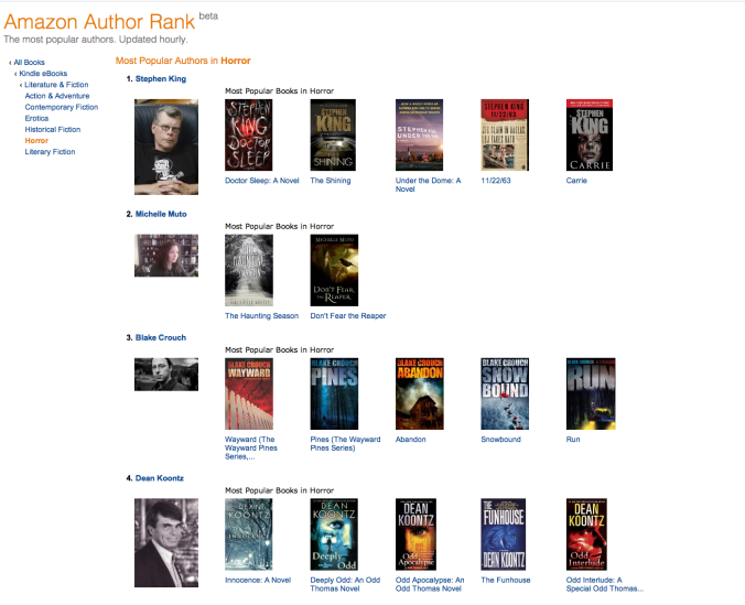 Amazon Author Rank Horror #2