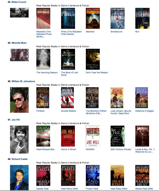Amazon Genre #45 author rank
